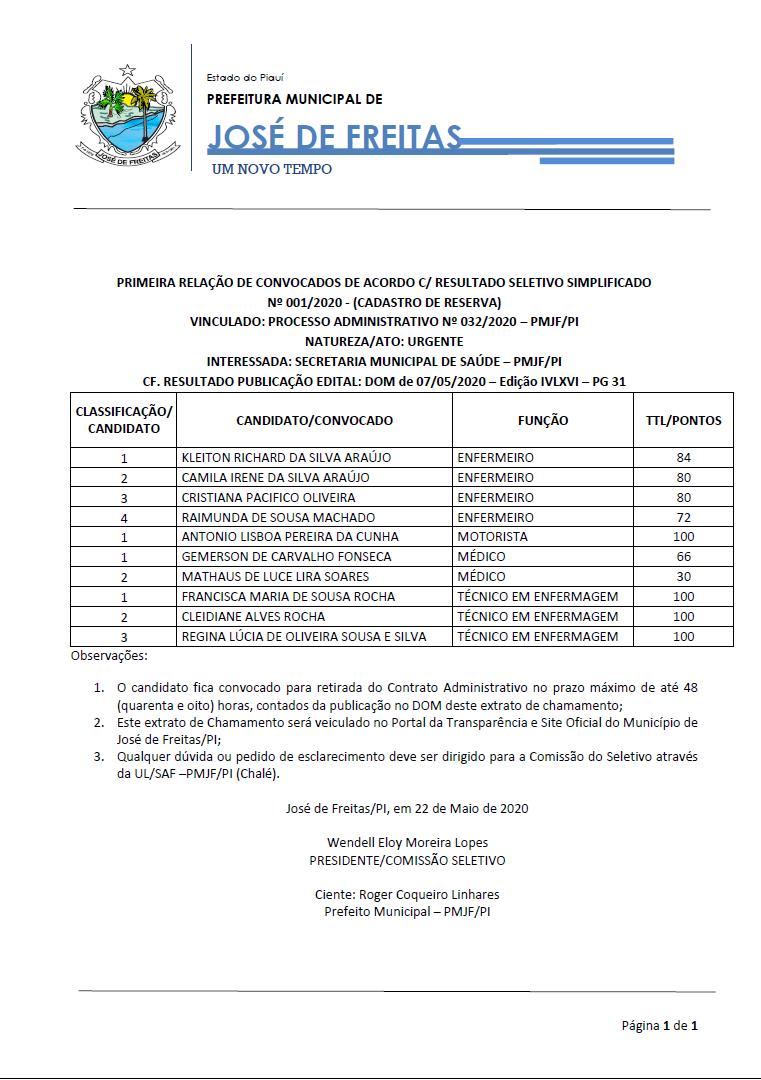 Prefeitura convoca aprovados para atuar no combate do Coronavírus em José de Freitas